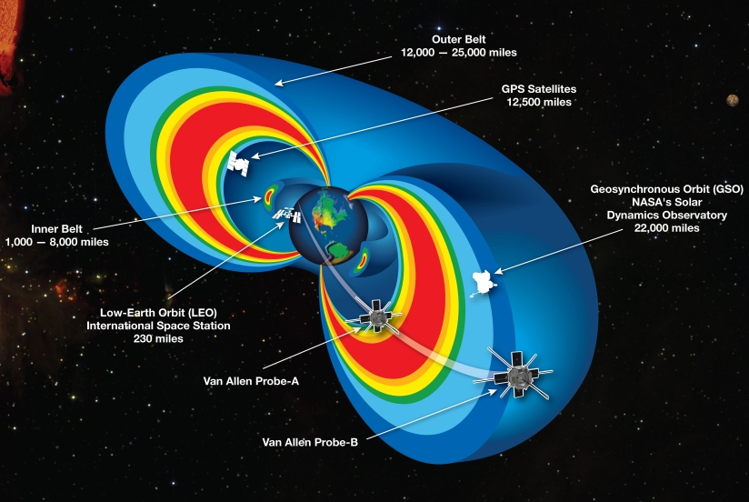 radiation Belts.jpg